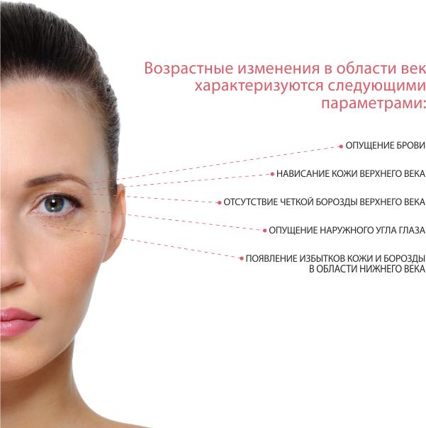 Процесс реабилитации после блефаропластики old face